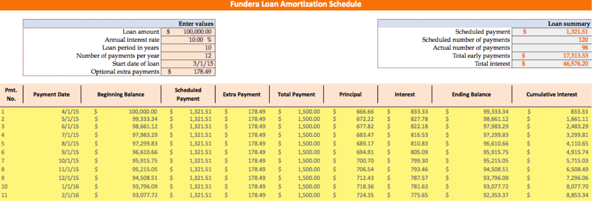 amortization table with extra payment koni polycode co