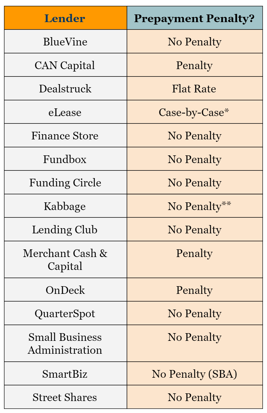 prepayment-penalty