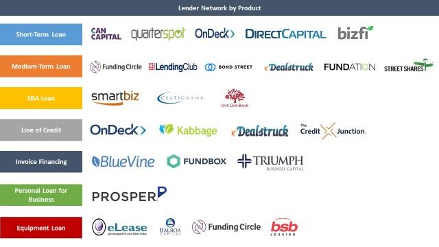 Image 1 -- Lender Network