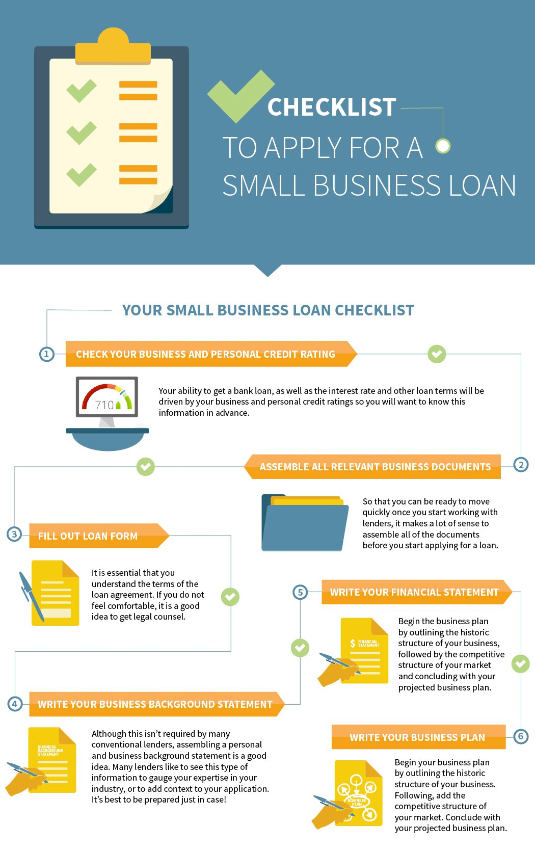 Your small business loan application checklist flashek Choice Image