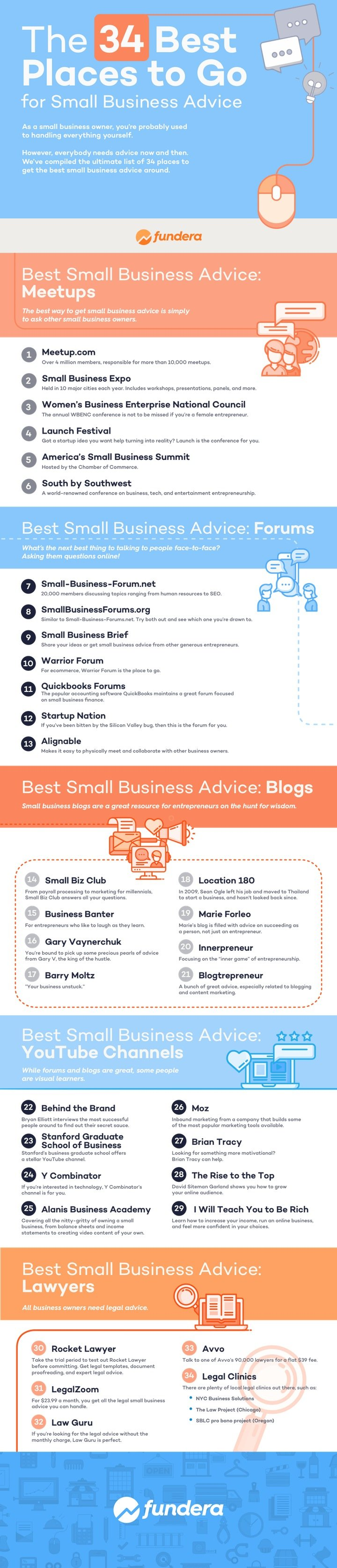 the-34-best-places-to-go-for-small-business-advice-infographic