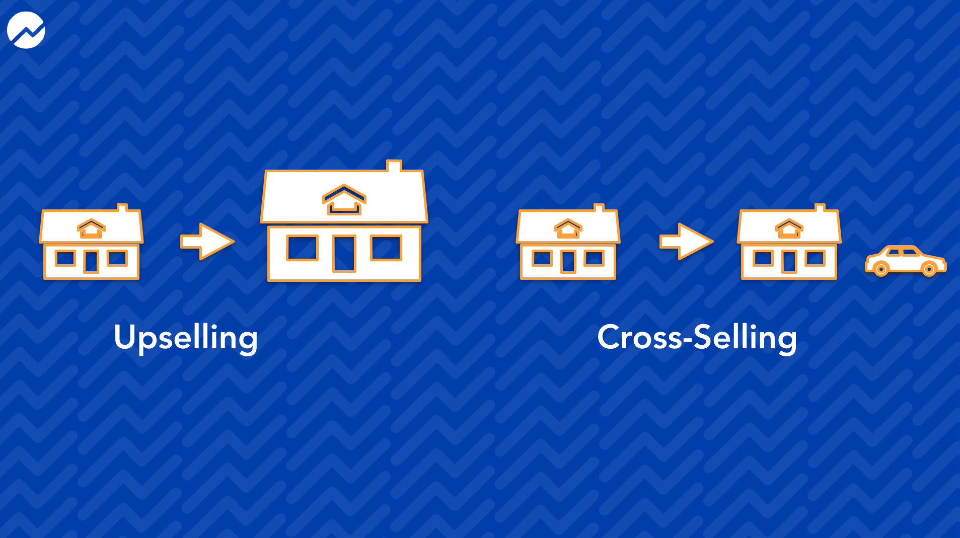 How to Upsell: 6 Strategies for Success