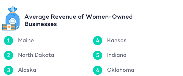 average-revenue-of-women-owned-businesses