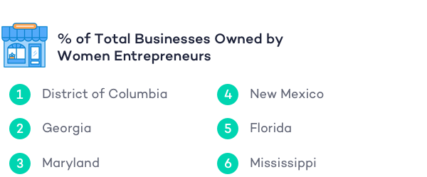 percent-of-total-businesses-owned-by-women-entrepreneurs