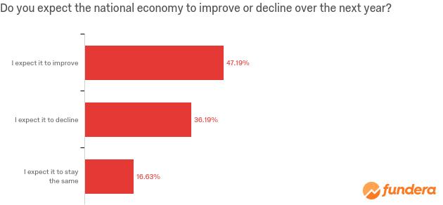 national-economy
