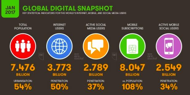 promote-social-media