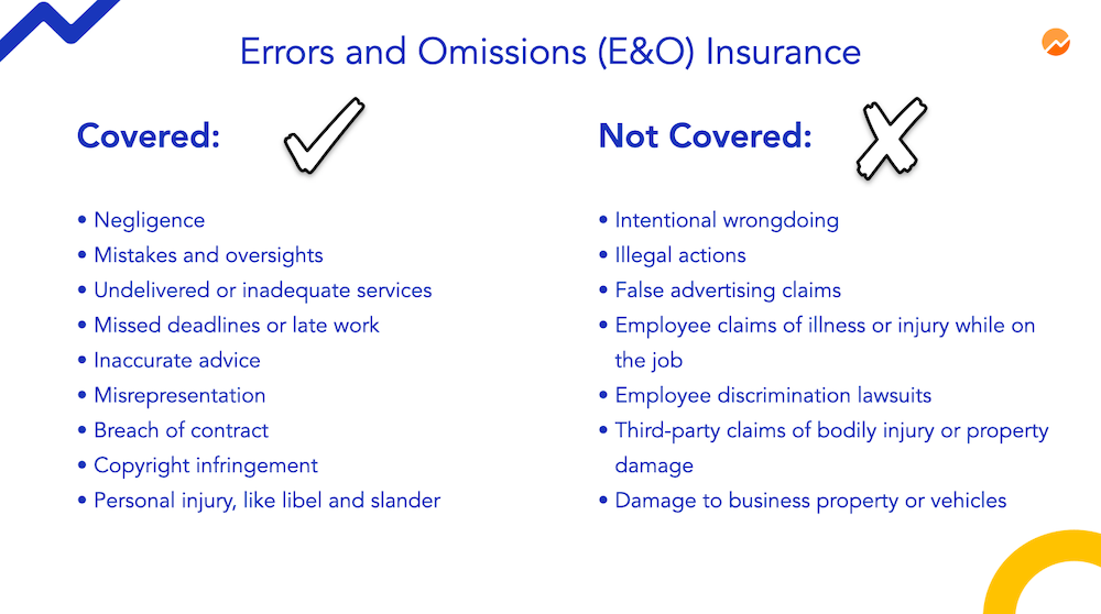 errors and omissions insurance coverage