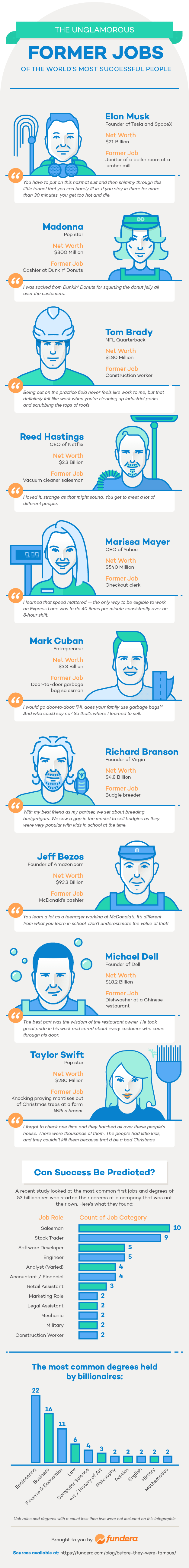 weird first jobs of successful people