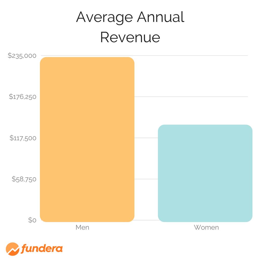 2017-spotlight-women-entrepreneurs