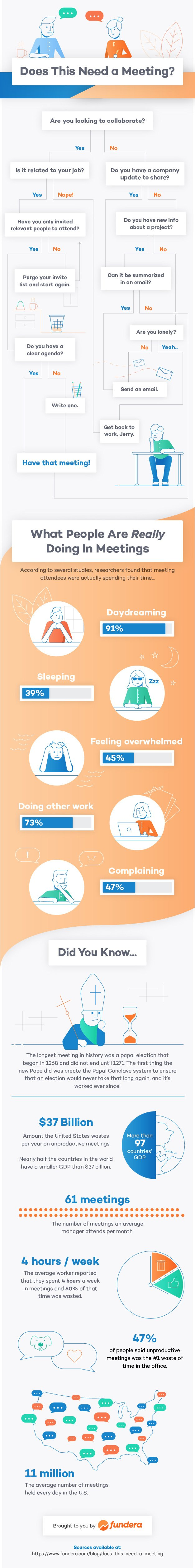 does this need a meeting infographic