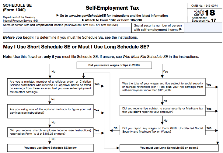 Self-Employment Taxes and SECA: Tax Obligations for the Self
