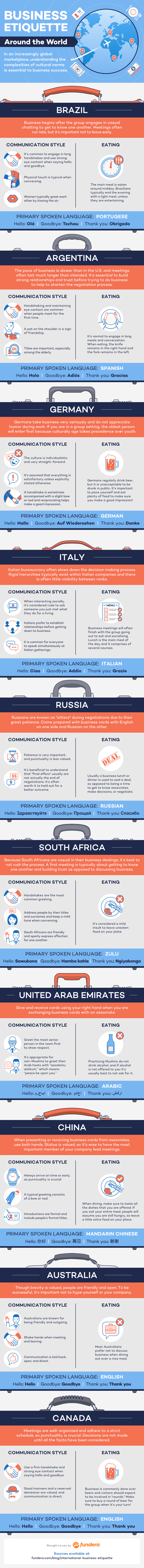 Business etiquette around the world infographic fundera check out this infographic below to learn key elements of business etiquette around the globe reheart Image collections