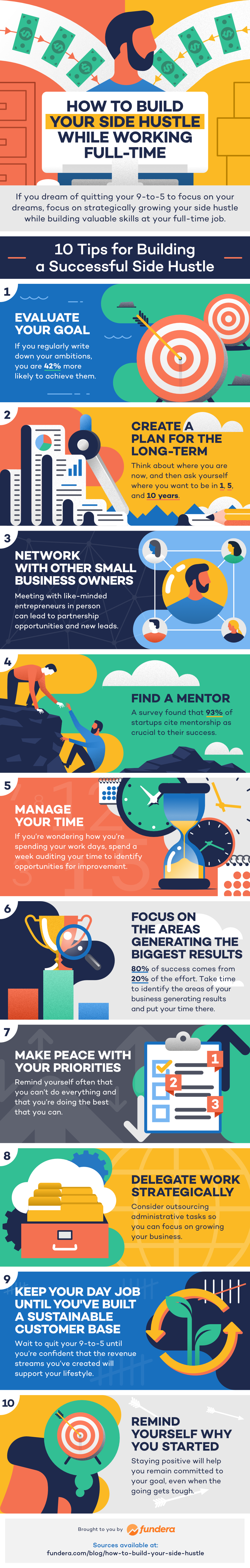 How to Build Your Side Hustle While Working Full-time