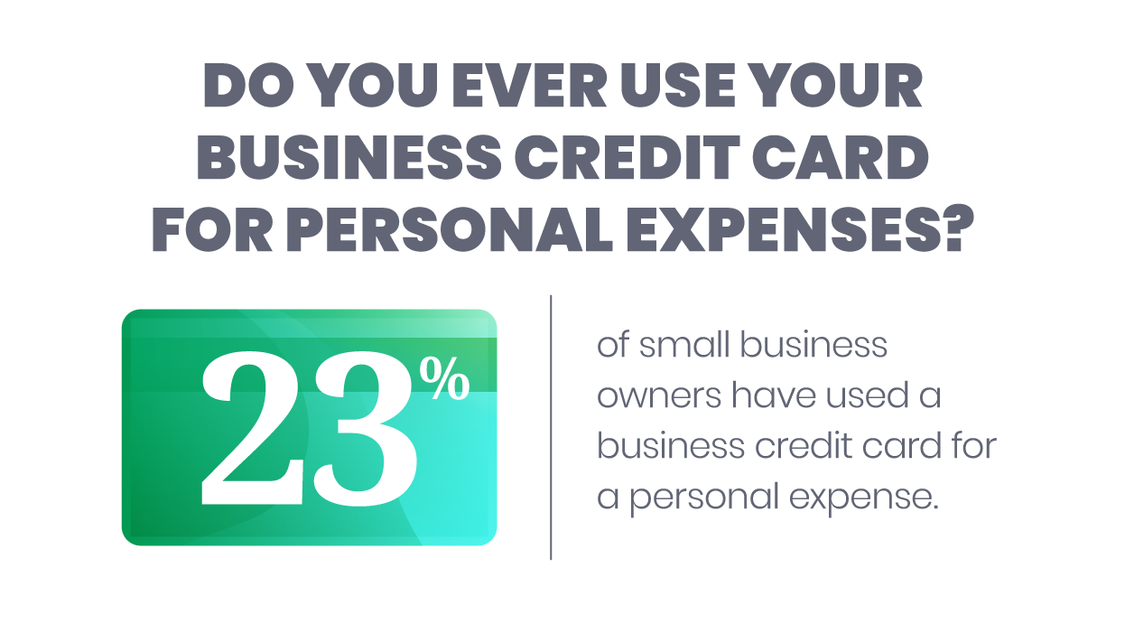 Have you ever used your business credit card for personal expenses do you ever use your business credit card for personal expenses reheart Gallery