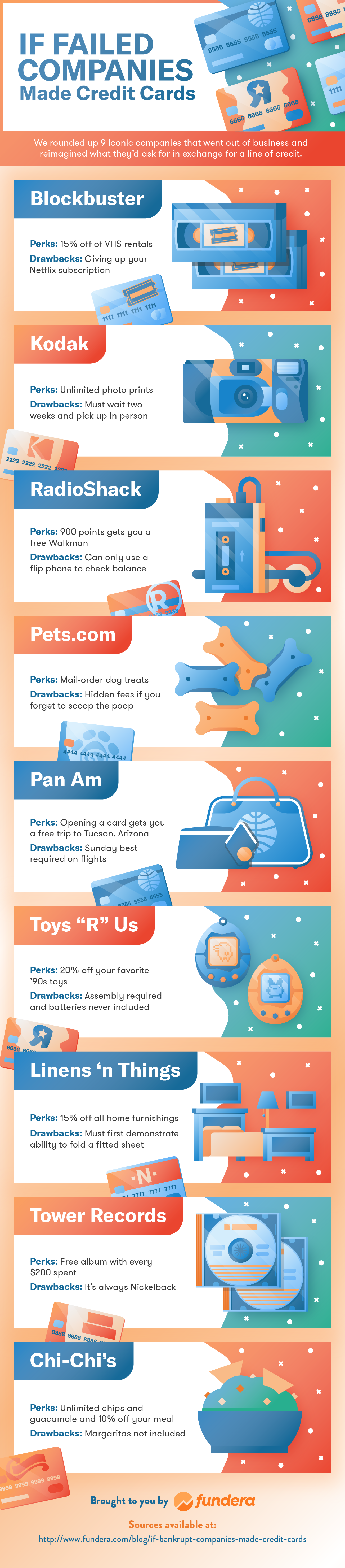 If Failed Companies Made Credit Cards (Infographic) - Fundera Ledger