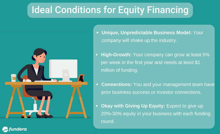 ideal conditions for equity financing