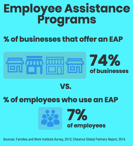 eap employee assistance program