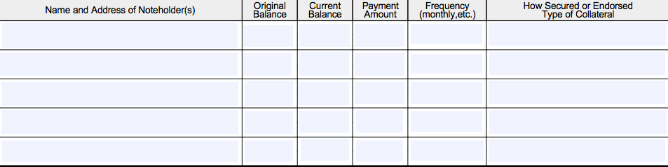 SBA Form 413: How to Fill out SBA Personal Financial Statement