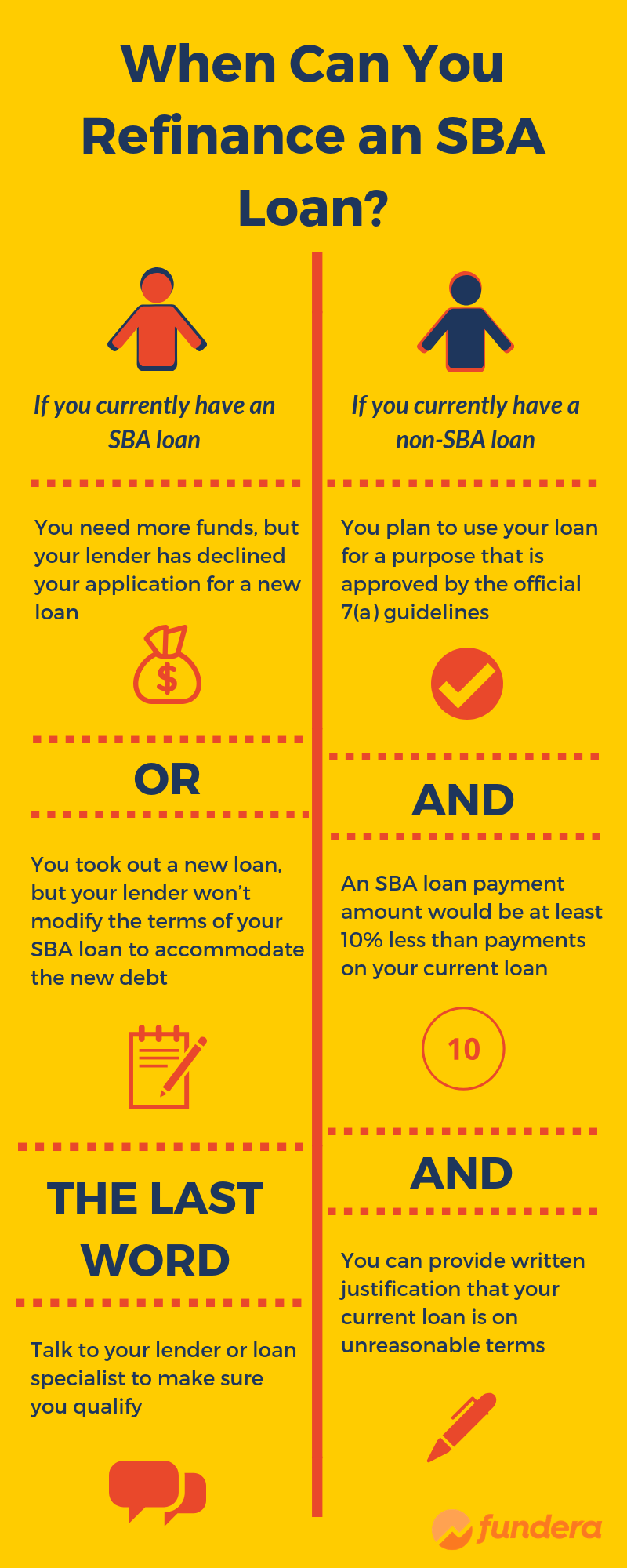 refinance debt with an sba 7a loan