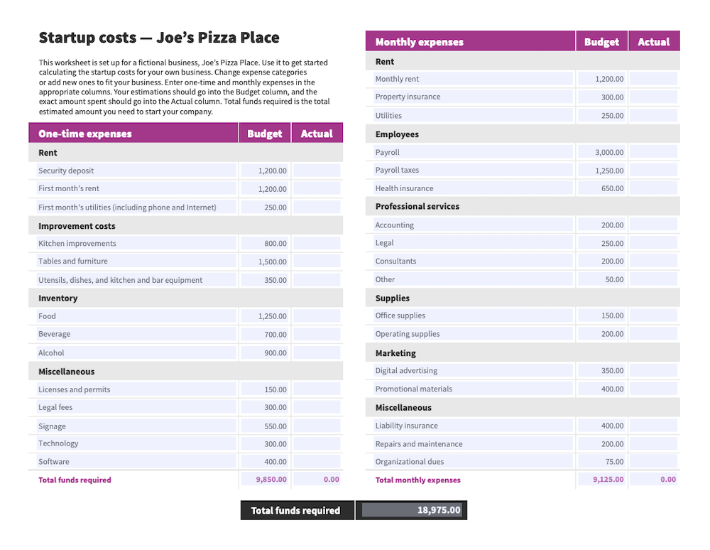 how to price a product, evaluate costs