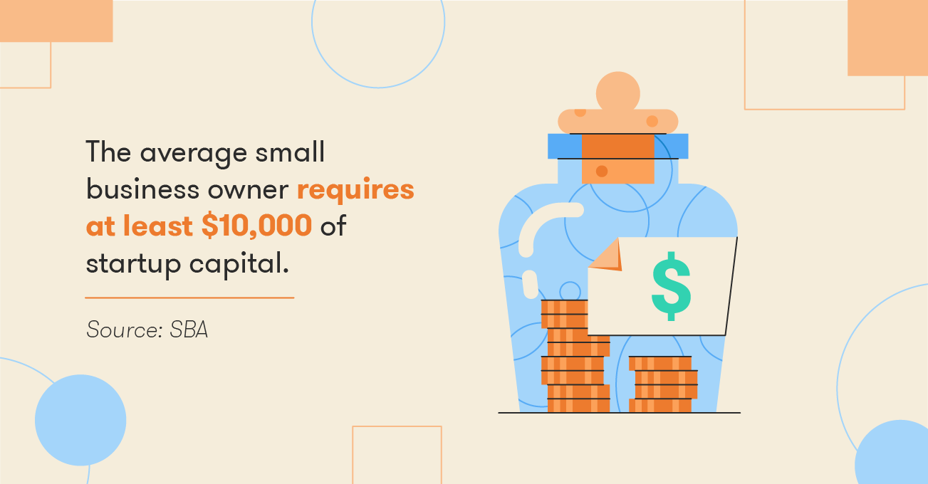 """Image of a jar with savings in it. Illustration includes the stat, """"The average small business owner requires at least $10,000 of startup capital."""""""