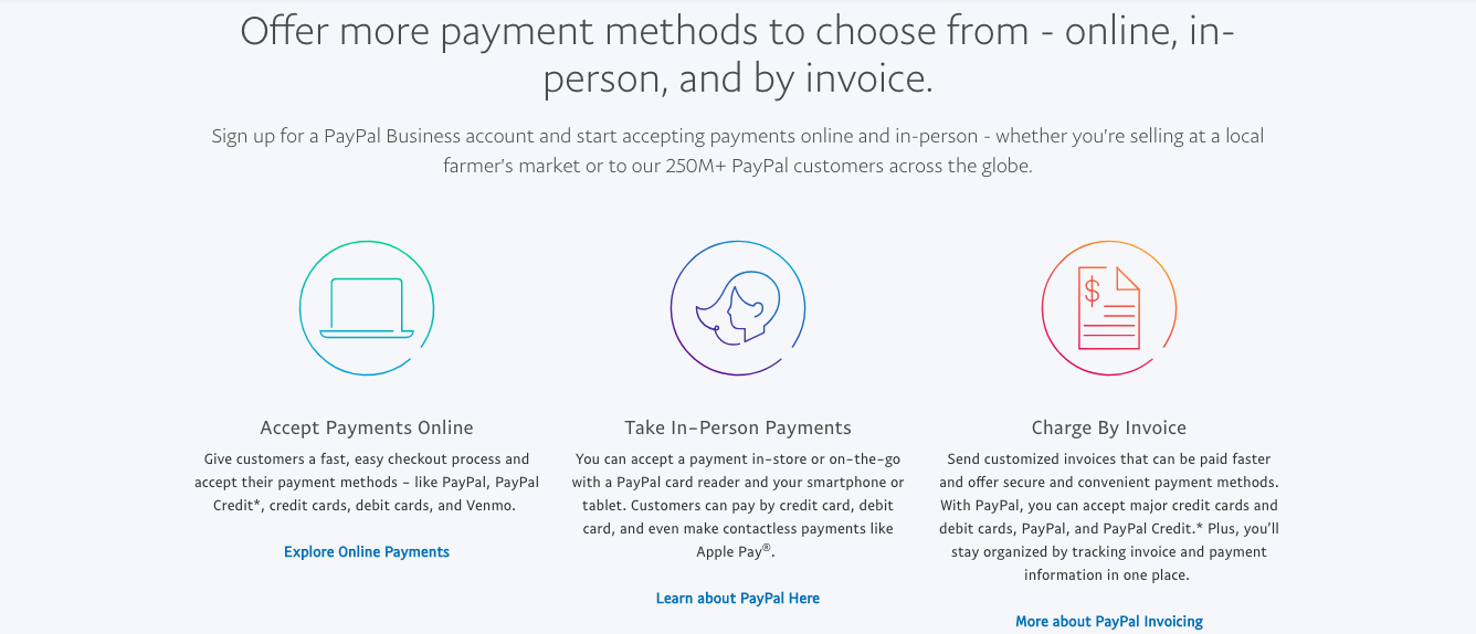 How Much Are PayPal Fees?