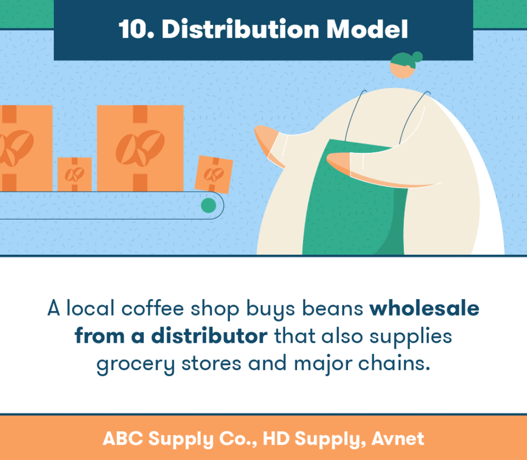 Distribution Business Model