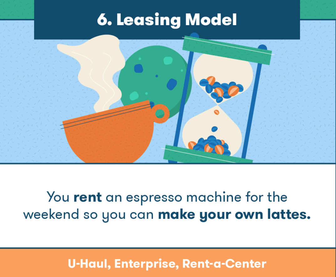 Leasing Business Model