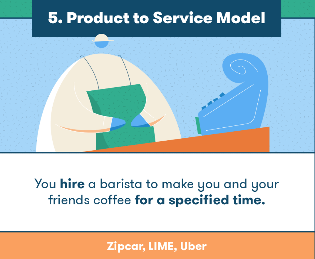 Product to Service Business Model