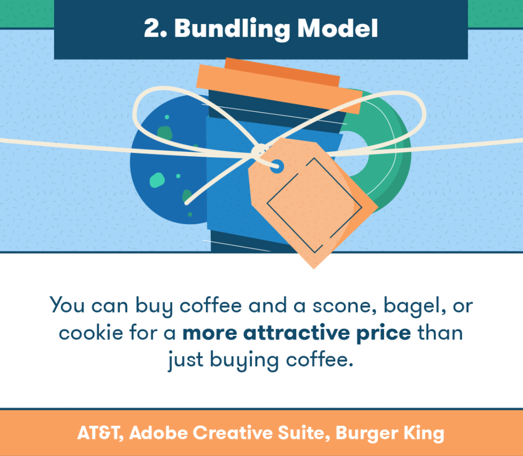 Bundling Business Model