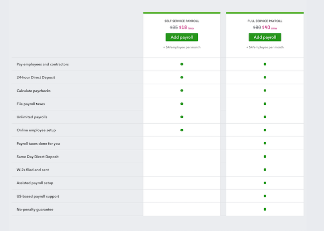 quickbooks payroll comparison chart