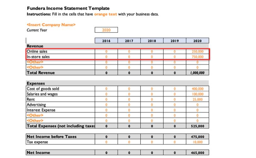 accounts receivable turnover ratio