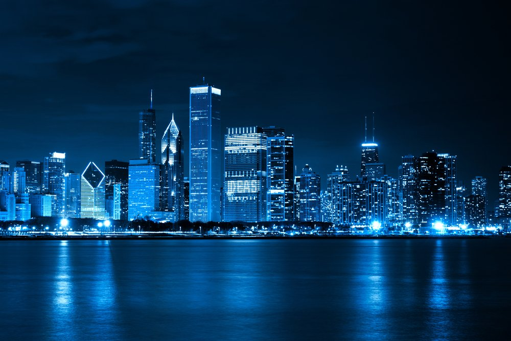 best small business bank chicago