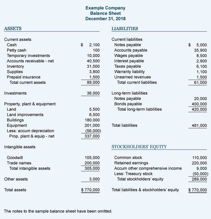 key accounting reports