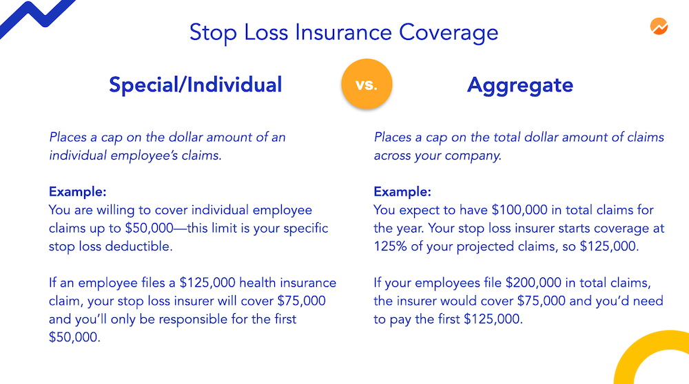 stop loss insurance coverage