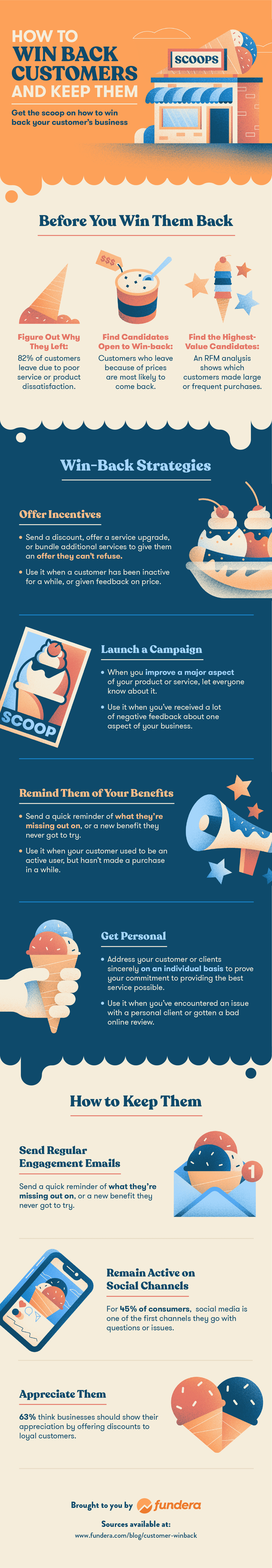How to Win Back Customers and Keep Them
