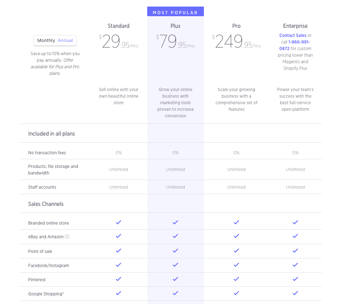 bigcommerce vs shopify vs woocommerce, bigcommerce pricing