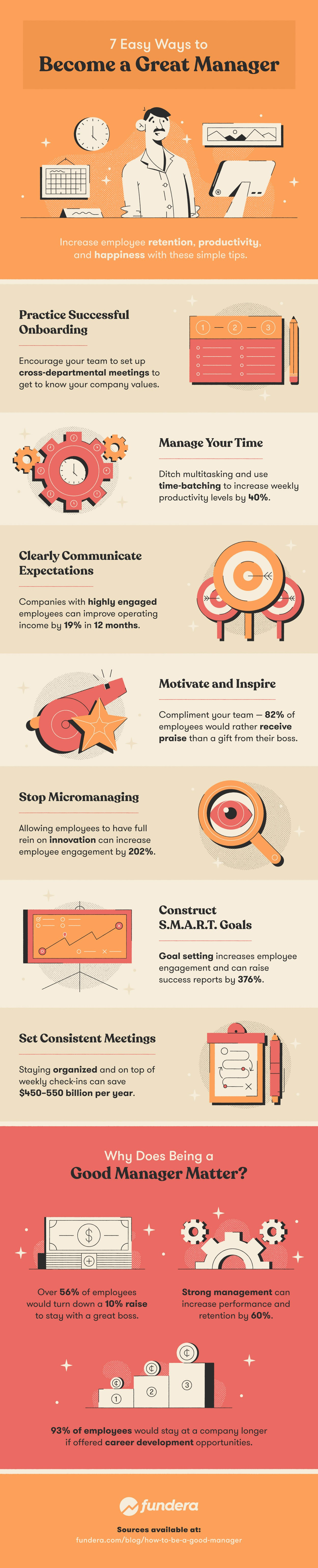 How to Be a Good Manager Infographic