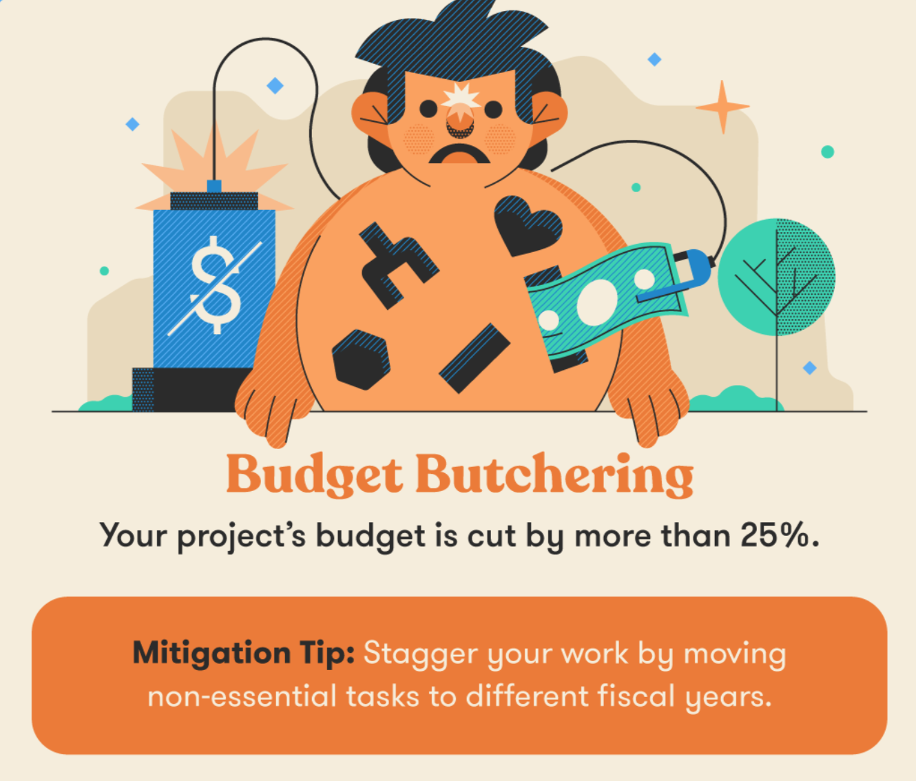 Budget Butchering Project Risk