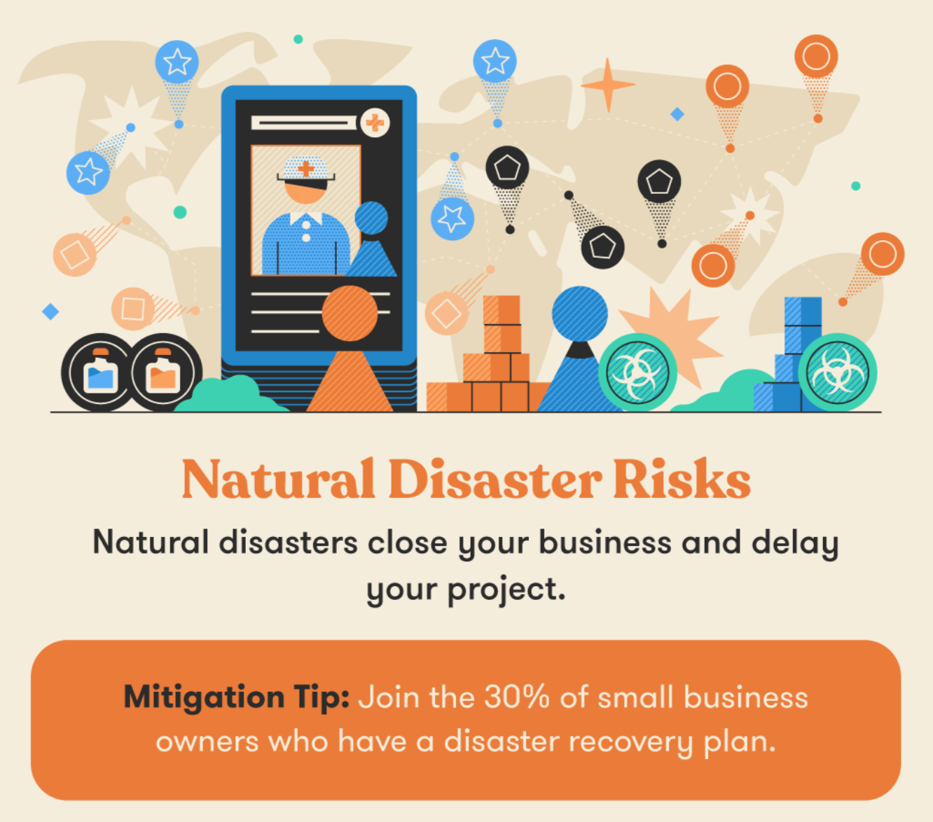 Natural Disaster Project Risk