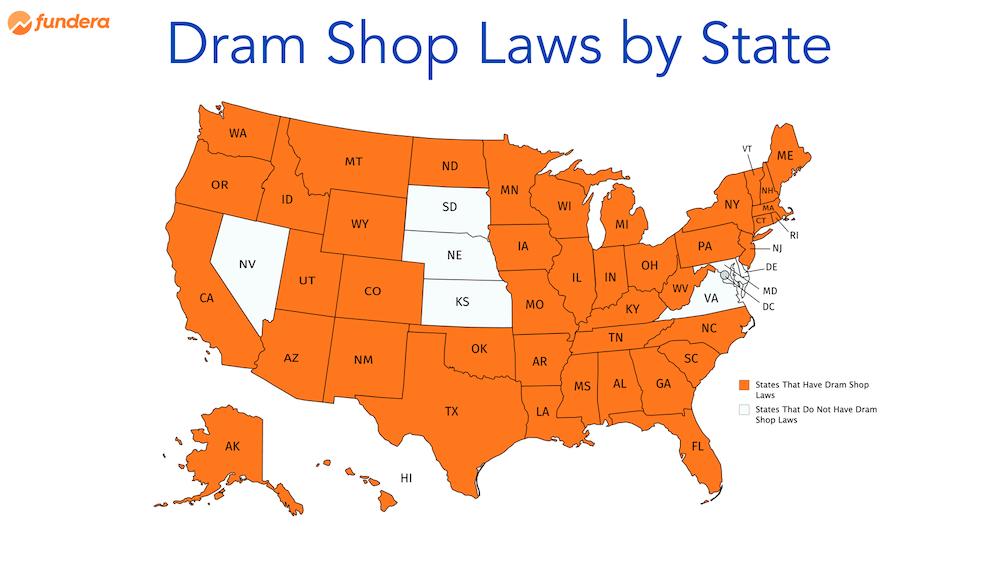 dram shop laws, liquor liability insurance