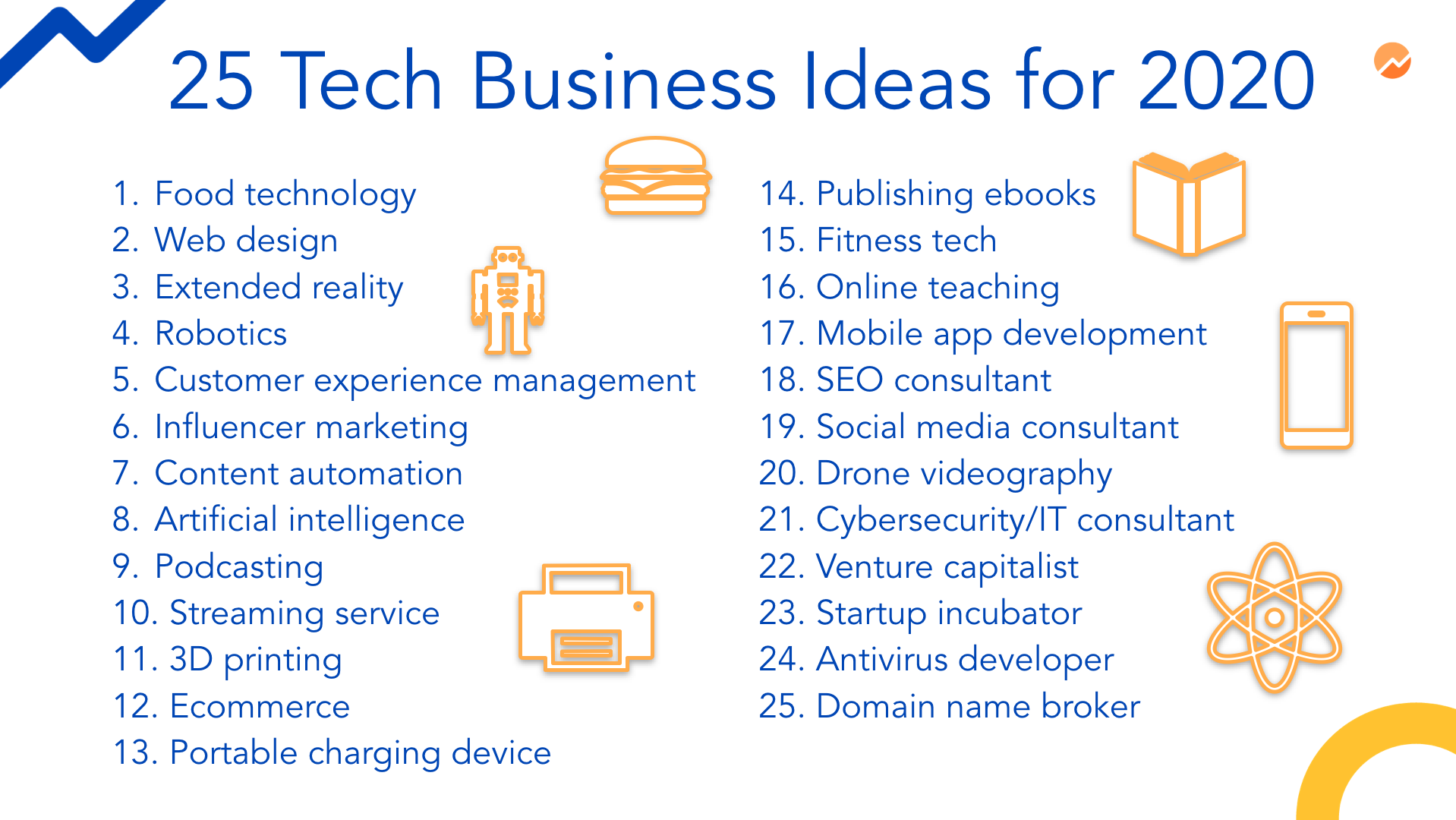 The 25 Best Tech Business Ideas For 2020