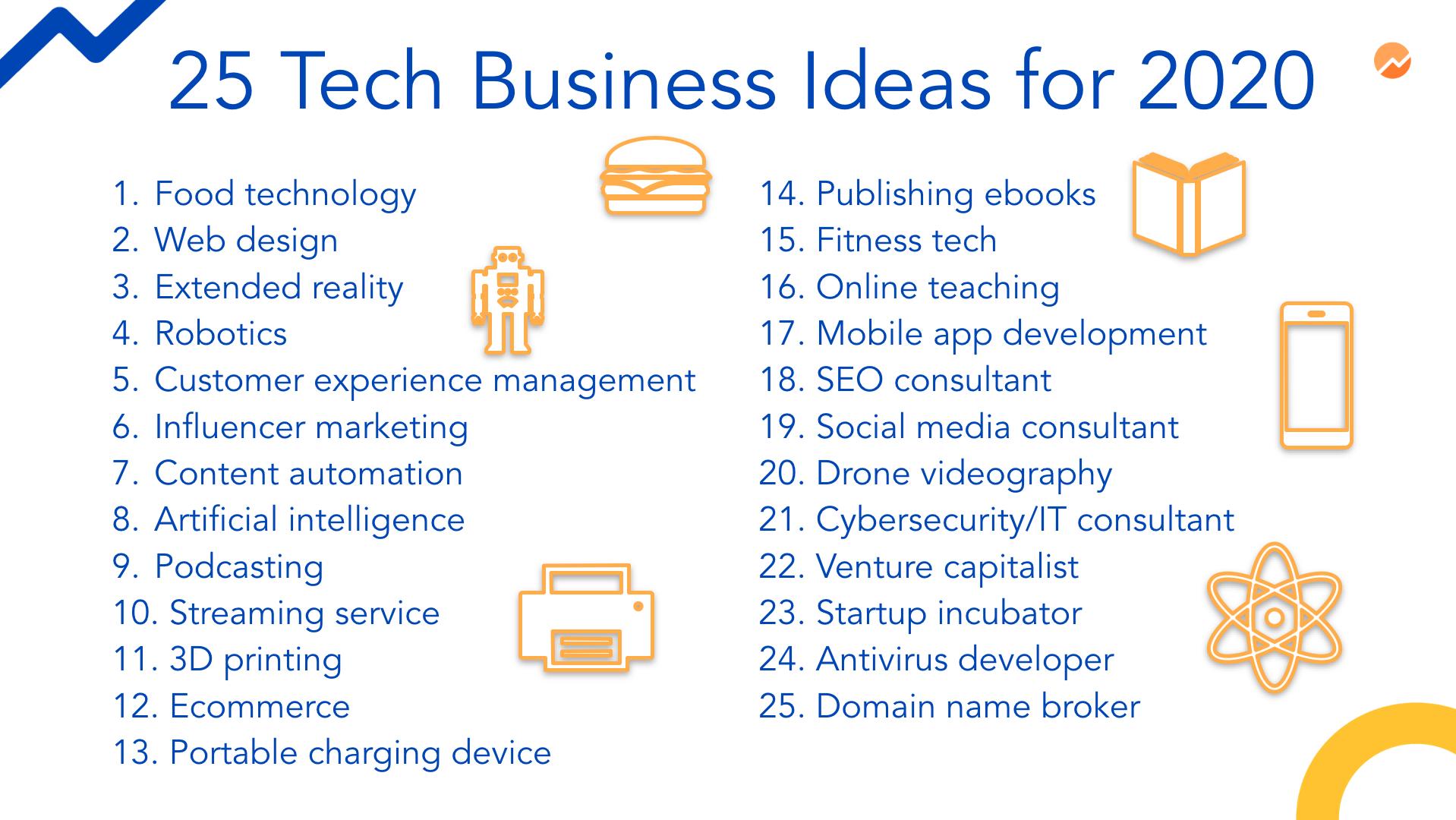 tech business ideas