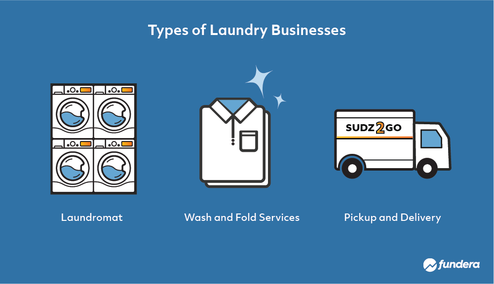 how to start a laundry business, types of laundry businesses
