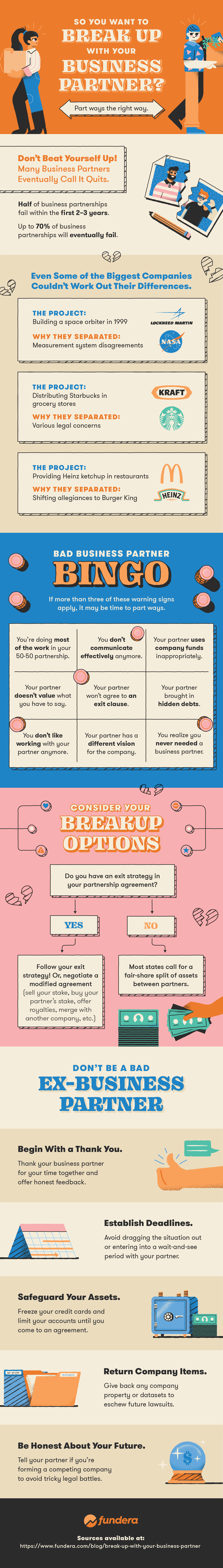 break-up-business-partner